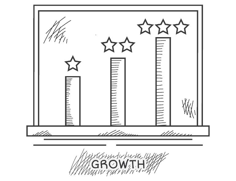 framework-business-ideas_03_growth