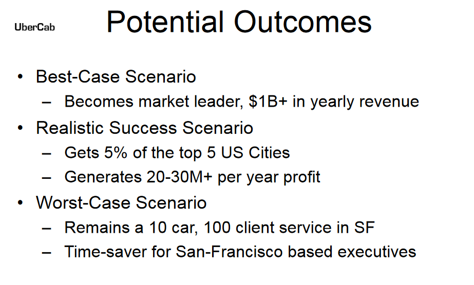 Extraordinary Takeaways From Ubers Seed Pitch Deck Wealth - The 10 best cities to use uber